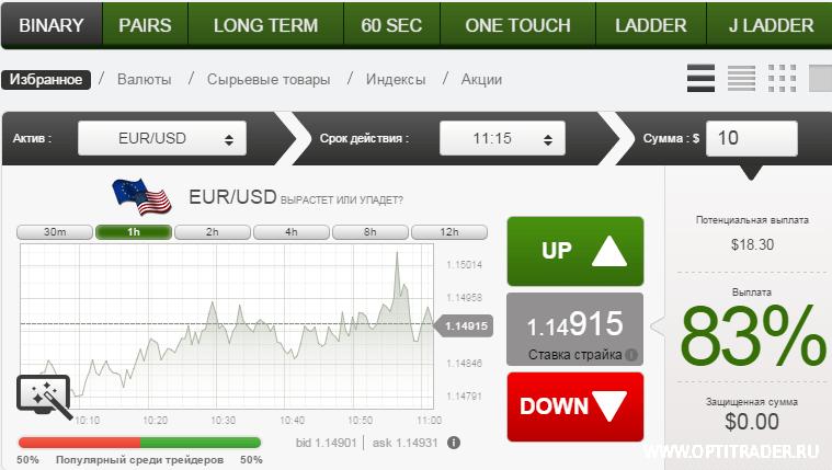Стратегии торговли опционами курсовая работа ru 2 i Курсовая Фондовая биржа Курсовая Фондовая биржа Содержание Введение Как часть рынка Курсовая Товарная биржа как часть рынка